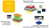 "Towards page ""Optoelectronic Devices, Photovoltaics & Energy"""