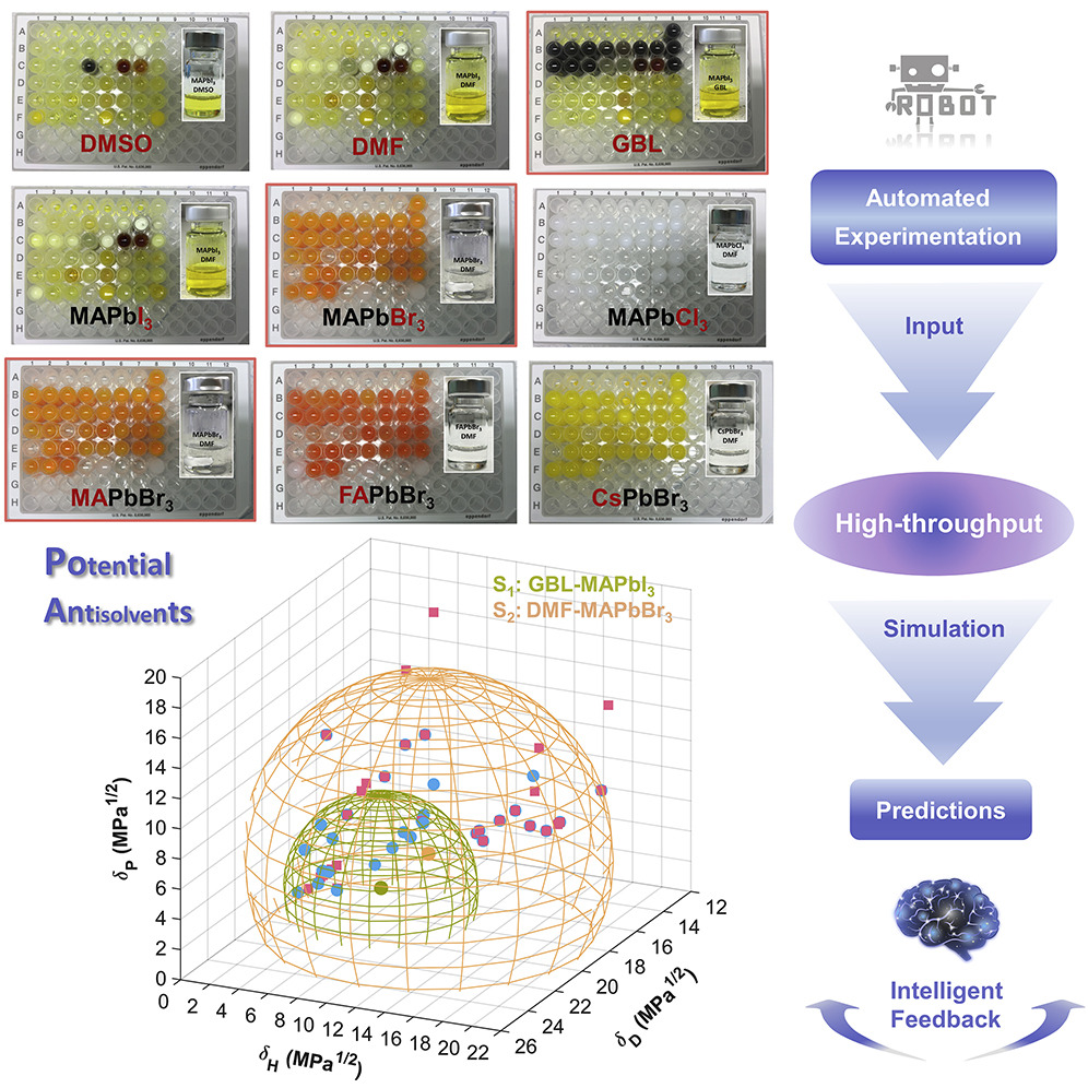 "Towards entry ""Ening´s paper on deciphering the design rules for antisolvent perovskite engineering by robot based high-throughput screening goes online in Joule"""